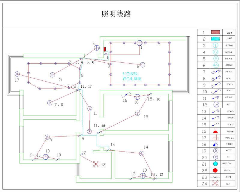 平,剖面图  按比例绘制变压器,发电机,开关柜,控制柜,直流及信号柜